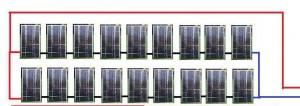 Seriel/parallel tilslutning af solceller
