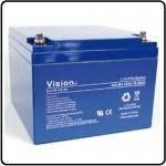Lithium Batteri Vision
