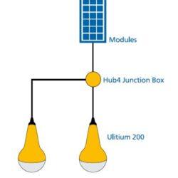 Ulitium 200 Solar Lightkit