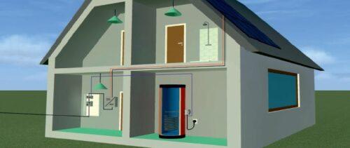 AC ELWA varmtvand system til solceller