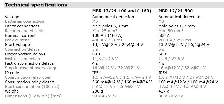 MBR 12,24 100-500A
