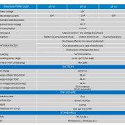 BlueSolar PWM-Light 48V_2