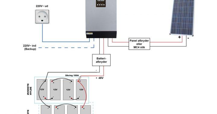 Hybrid Power 1024-48V 2,4KW på kontrolplade_c