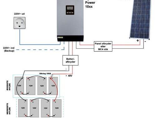 Hybrid-Power-1040-48V-4KW-laderinverter m tavle